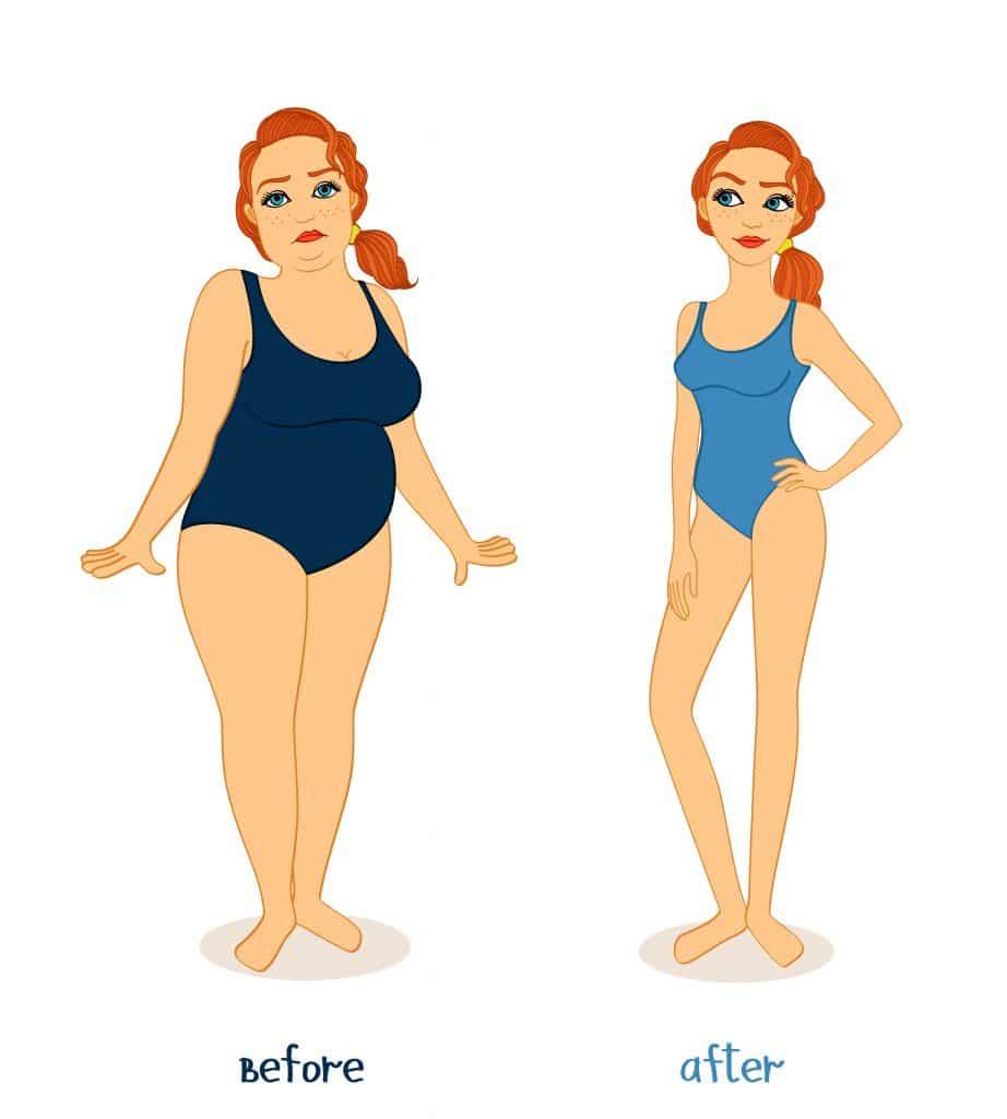 Cambiamenti del corpo dopo trattamento con palloncino intragastrico Elipse - donna a sinistra sovrappeso e donna a destra magra